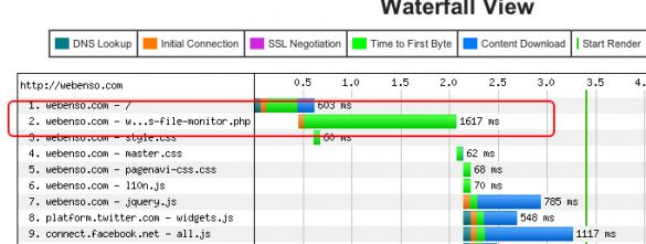 Screenshot from webpagetest.org