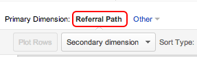 Referral Path Google-Analytics