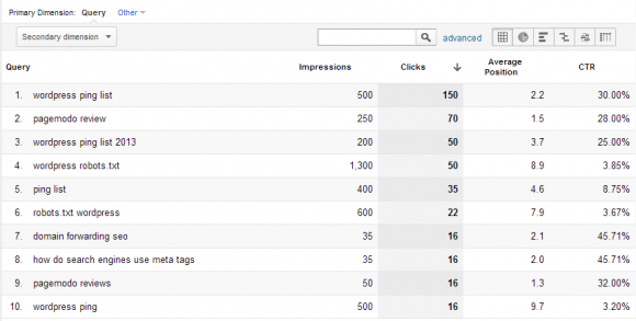 Google Analytics - Traffic Sources Queries