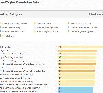 2013 Moz search engine factors survey