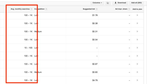 google keyword planner search volume ranges