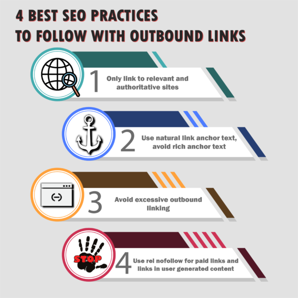 Outbound links: 4 best practices