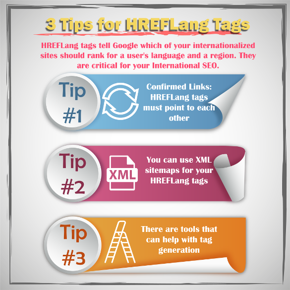 HREFLang tips for international SEO