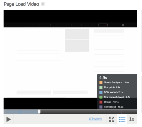 GTmetrix Page Load Video